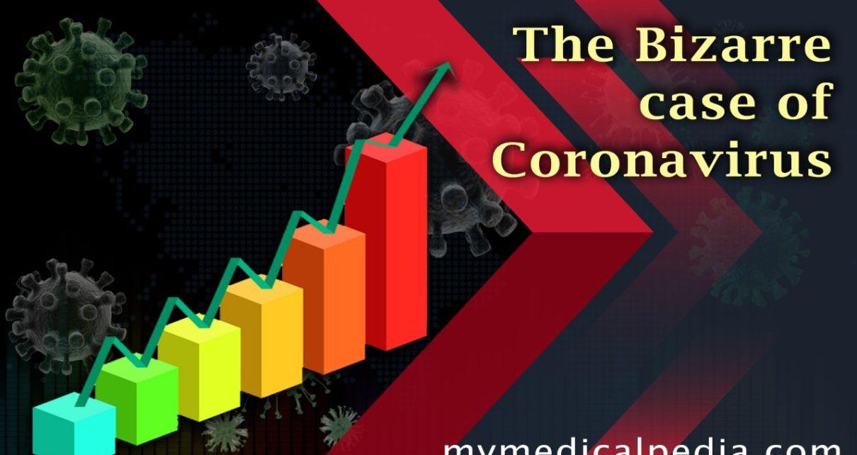 The Bizarre case of Coronavirus