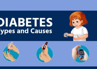 Diabetes Types of diabetes , Causes of diabetes , Symptoms of diabetes Treatment Types of diabetes and Diagnosis of diabetes